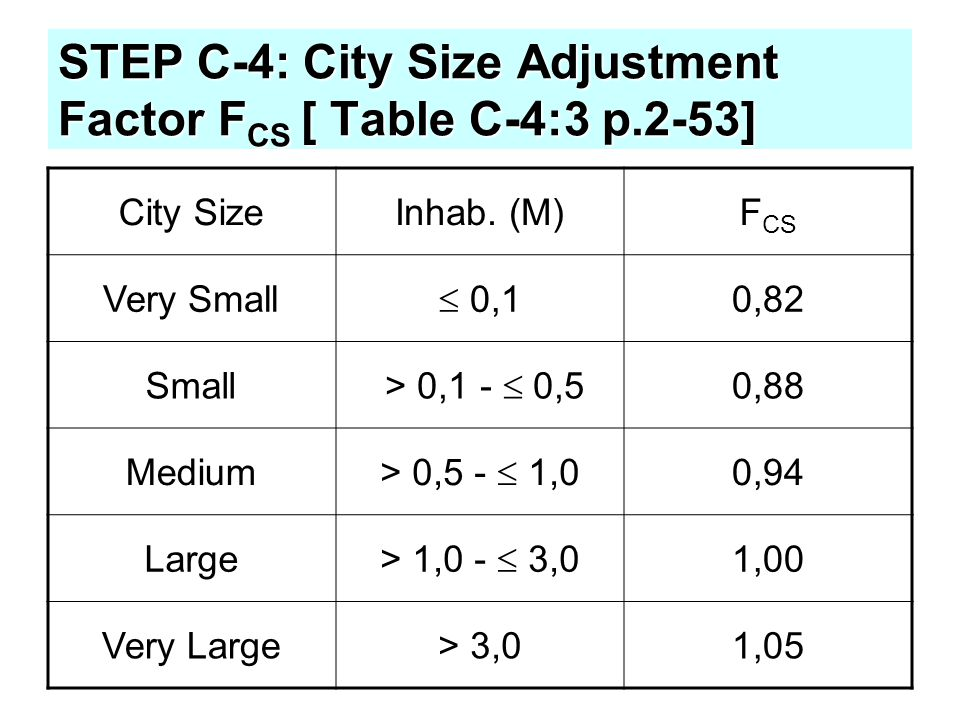 STEP C-4: City Size Adjustment Factor FCS [ Table C-4:3 p.2-53]